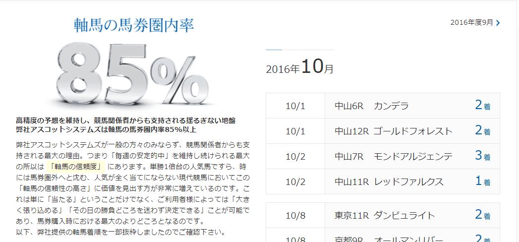 軸馬の馬券圏内率