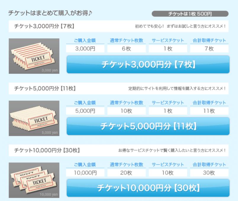 1チケット=500円