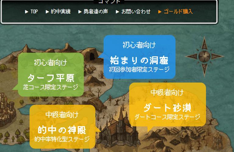 RPGのマップ調
