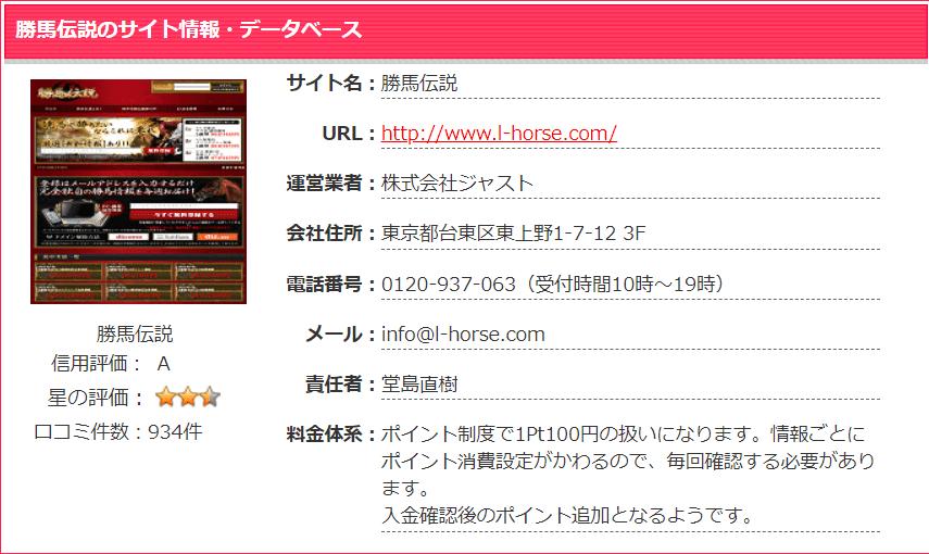 勝馬伝説 ランキング3