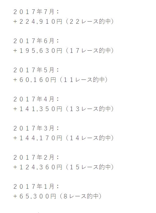 月額100,000円コース