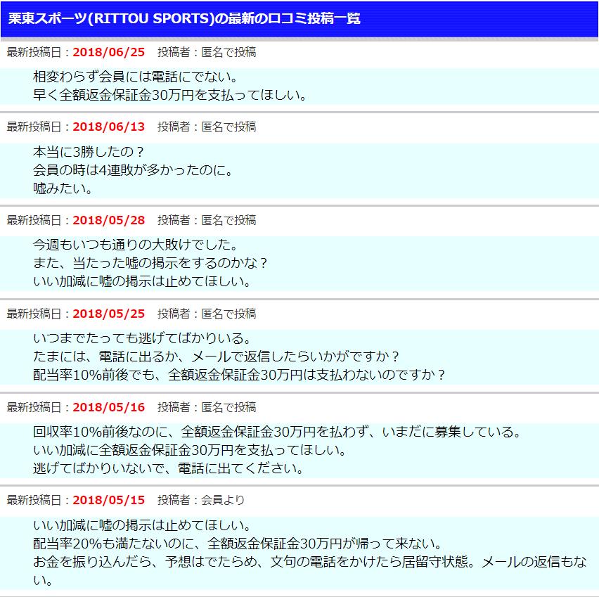 栗東スポーツ 口コミ