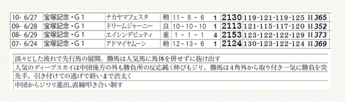 コメント新聞