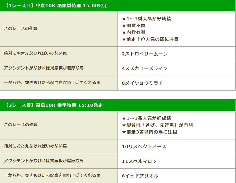 松本大吉コラム「WINファイ部」