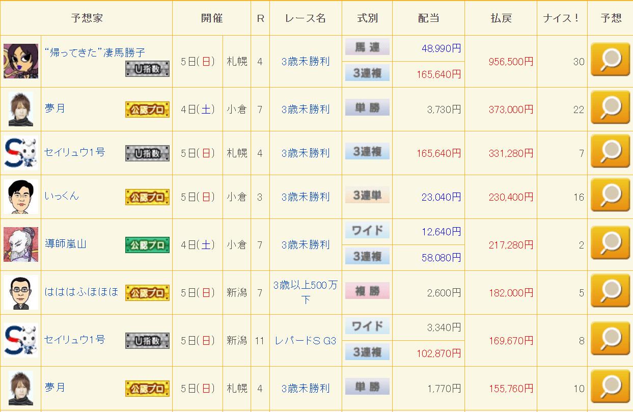 的中ハイライト
