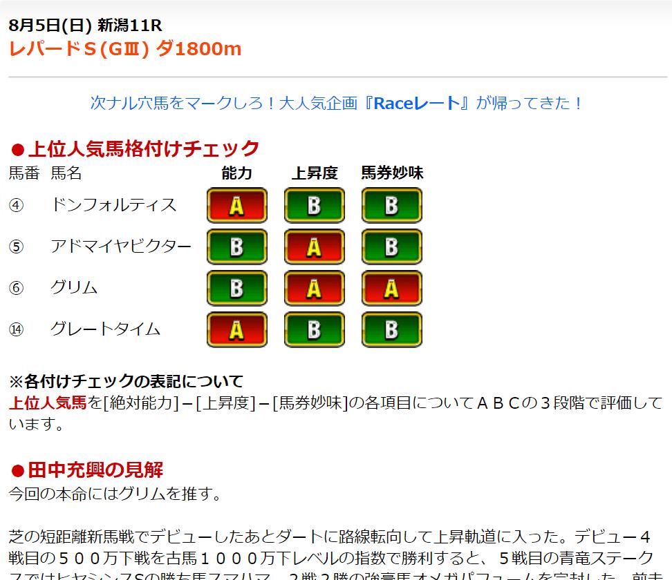 田中充興の人気馬格付けチェック
