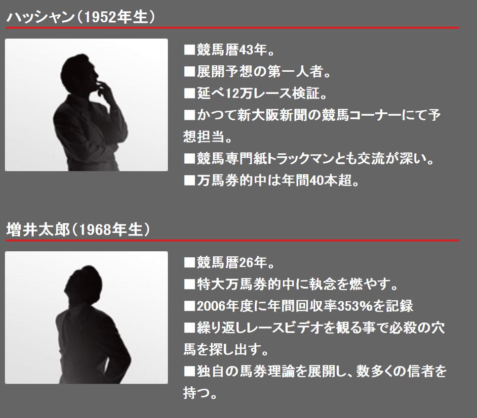 ハッシャン 増井太郎