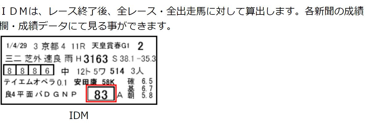 idm指数