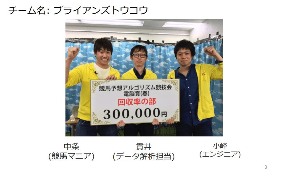 Alphakeibaはなぜ賞金30万を獲得できたのか?