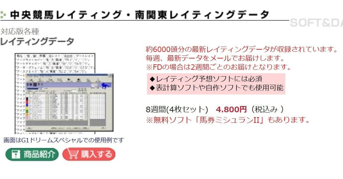 約6000頭分の最新レイティングデータも販売