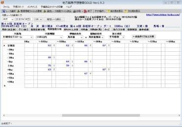 馬別指数分析機能