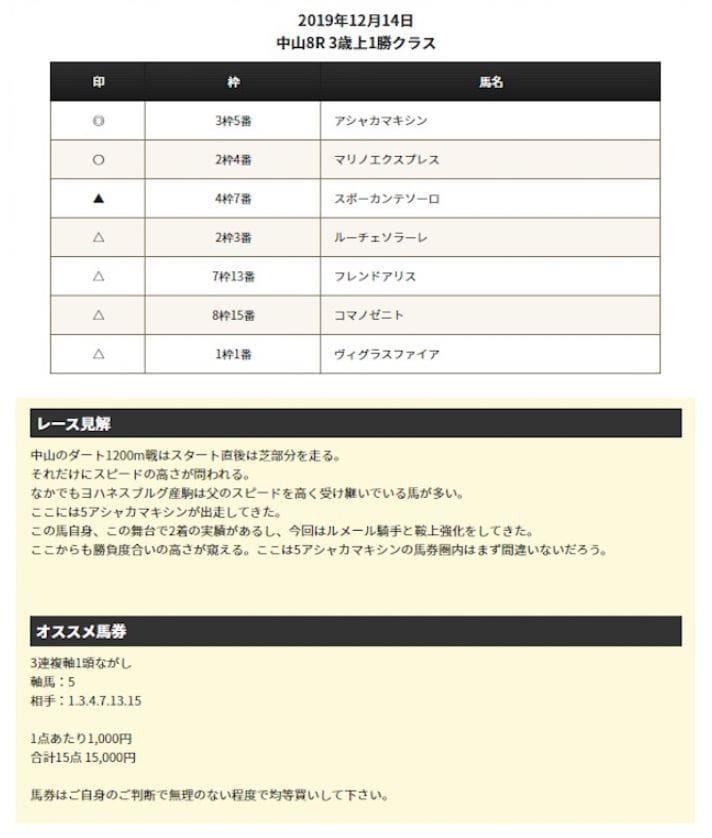 2019年12月14日中山8R