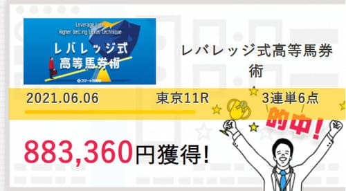 スマート万馬券の的中実績 6/6東京11R