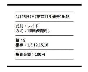 4月25日東京11R 無料情報