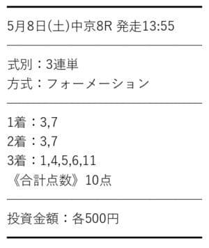 5月8日中京8R 有料情報