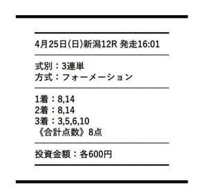 4月25日新潟12R 有料情報