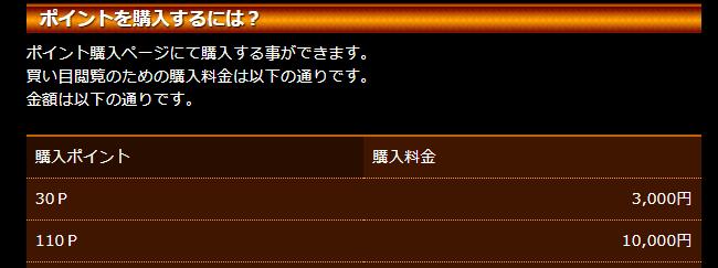 極み馬(Kiwamiuma)のポイント情報