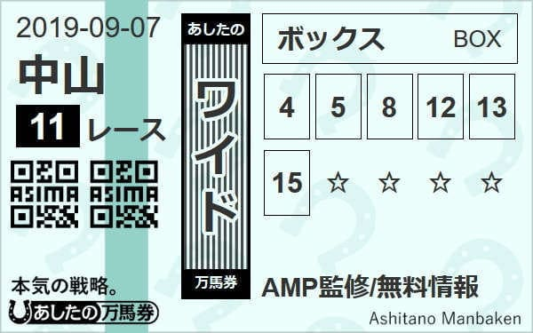 9月7日中山11RワイドBOX馬券