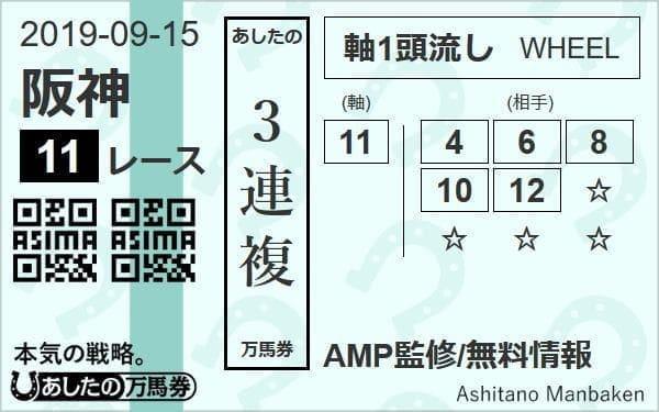 9月15日阪神11R3連複1頭軸5頭流し馬券