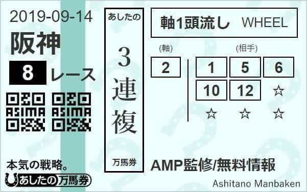 9月14日阪神8R3連複1頭軸5頭流し馬券