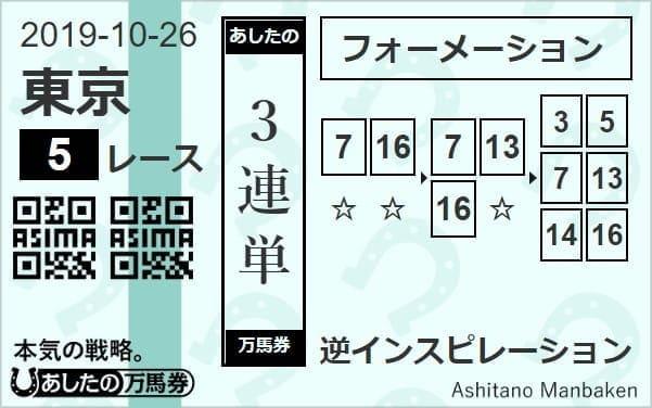 10月26日東京5R3連単