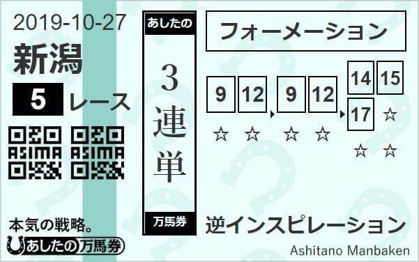 10月27日新潟5R3連単